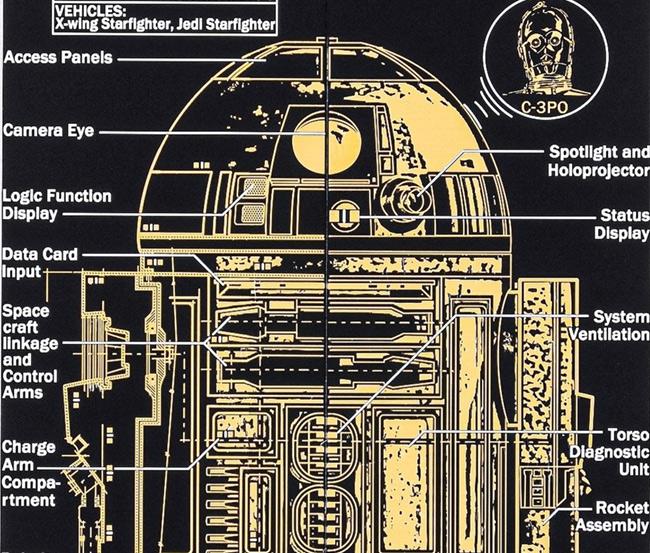 R2-D2 基板アート栞